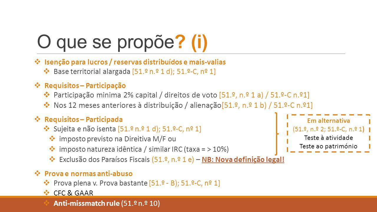 O que se propõe (i) Isenção para lucros / reservas distribuídos e mais-valias. Base territorial alargada [51.º n.º 1 d); 51.º-C, nº 1]